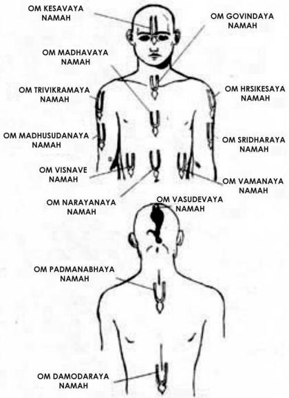 15 I (artigo - sadhana) Tilaka A Marca de Deus (1200)5